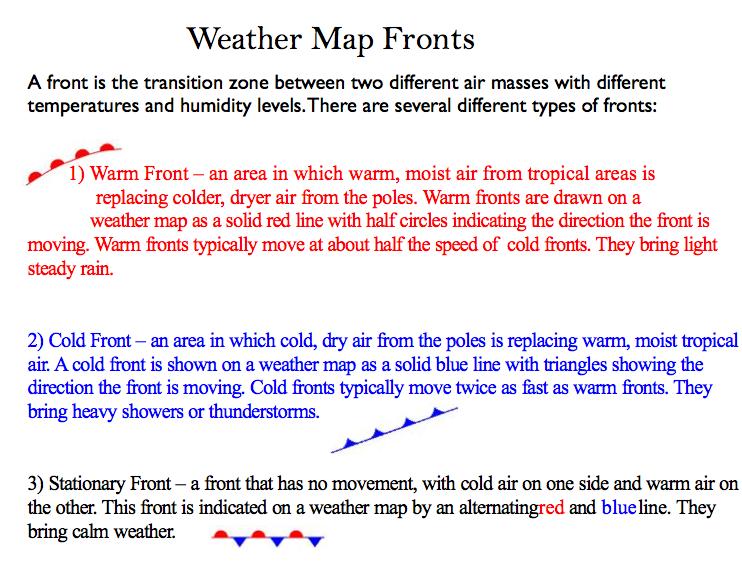 Weather Predicting is Fun | Tami Poland
