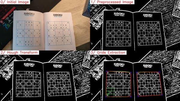 sudoku solver project