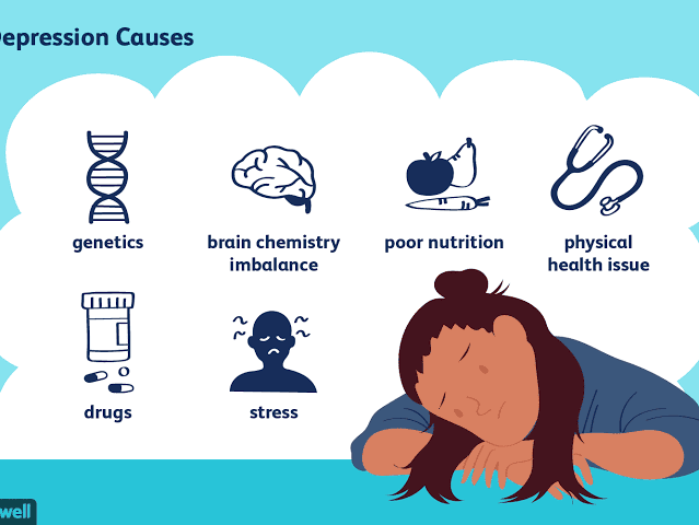 Types of Depression Treatment?