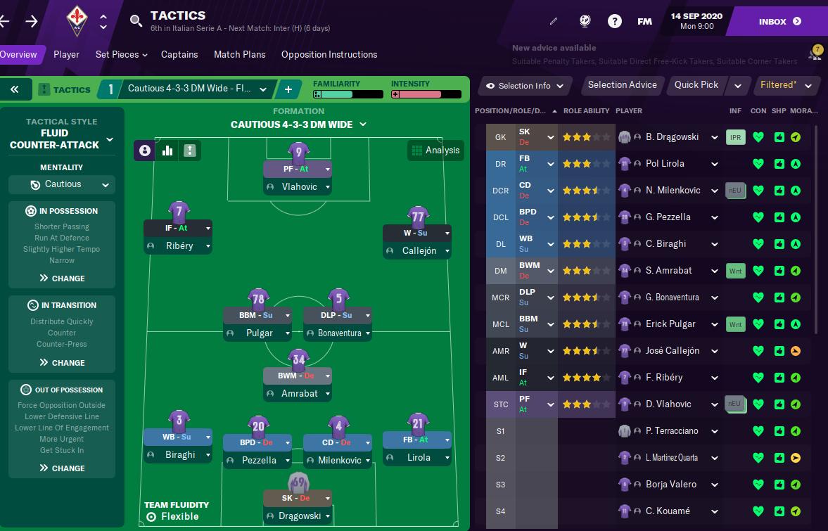 FM21 Fiorentina Tactics