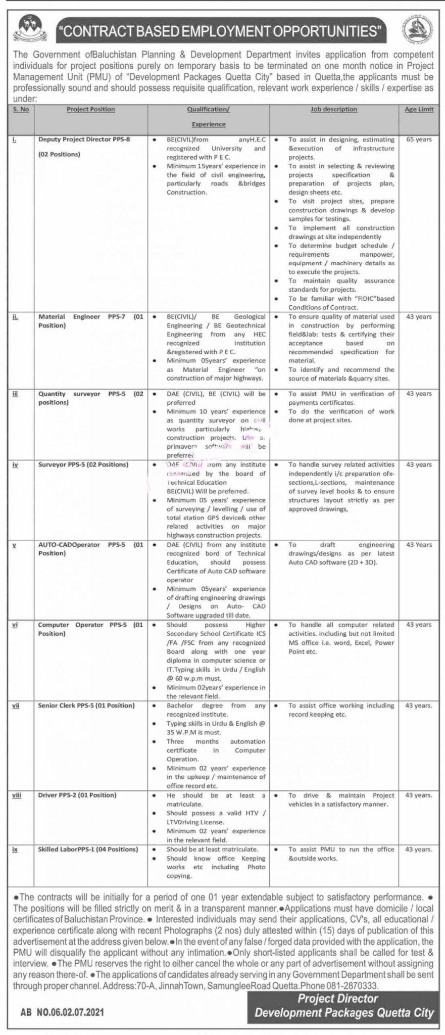 Planning & Development Department Balochistan Jobs 2021