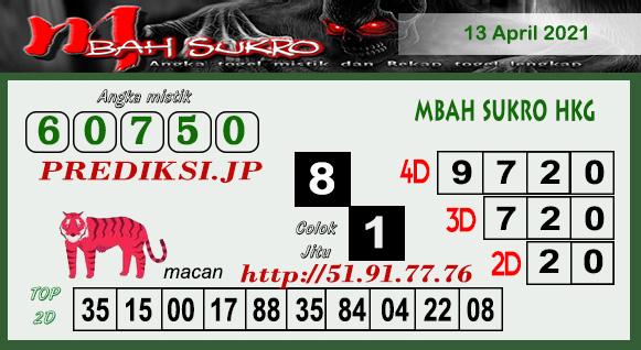 Prediksi Mbah Sukro HK Selasa 13 April 2021