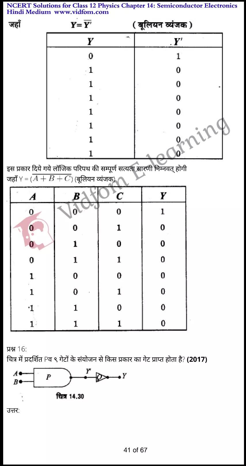 class 12 physics chapter 14 light hindi medium 41