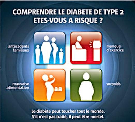 Cours PDF  |  Diabete Type 2 : Sous - microscope