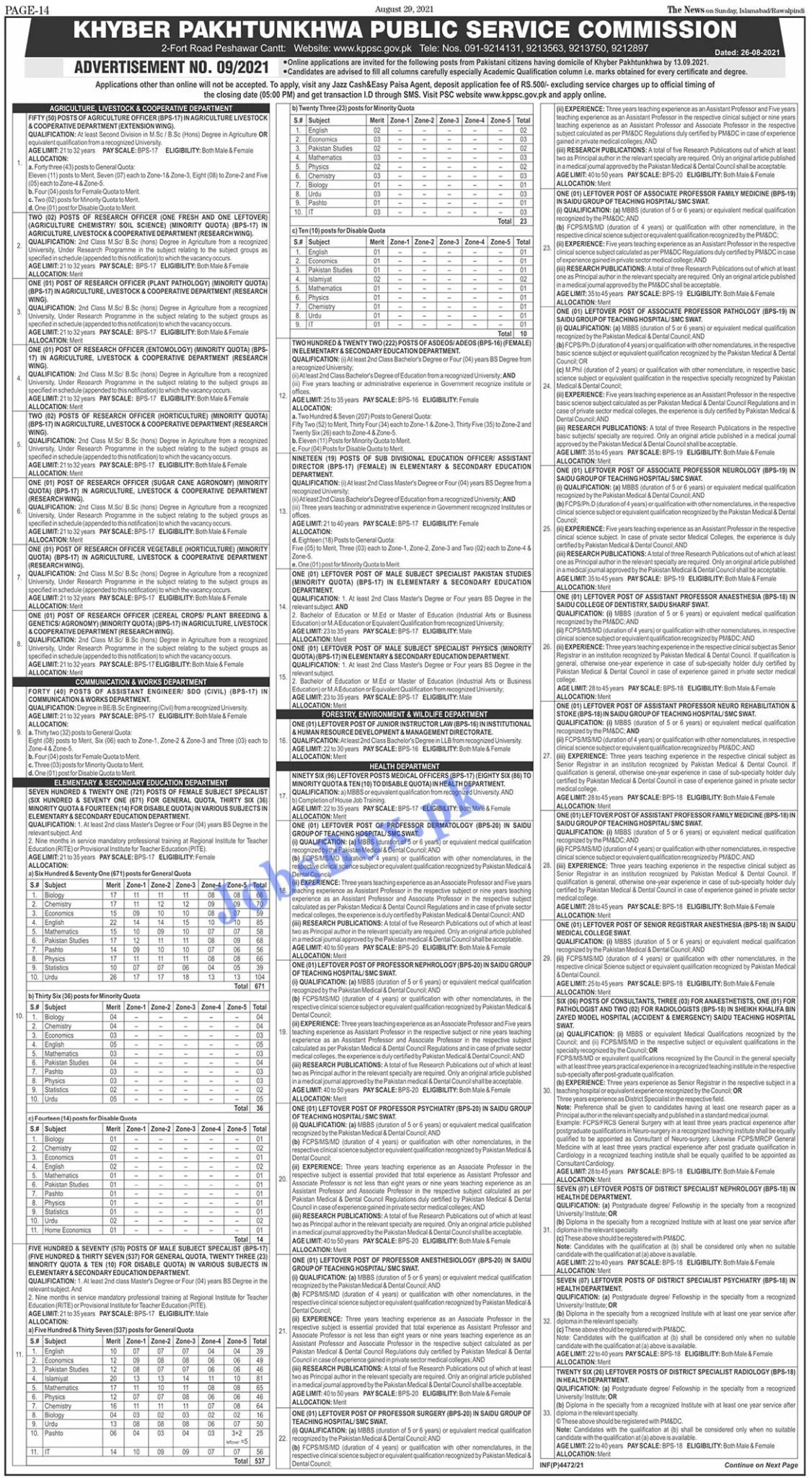 KPPSC Jobs 2021 Advertisement No. 09 – KPPSC Educators Jobs