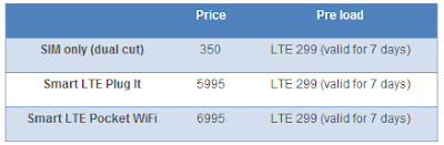 Smart Prepaid LTE pricing
