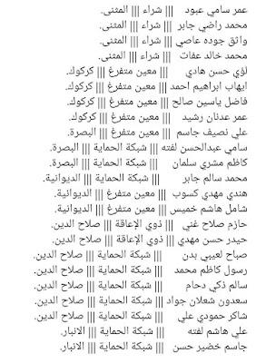 اسماء قطع الاراضي الرعاية الاجتماعية 2021 الوجبة الجديد كافة محافظات العراق
