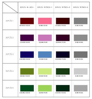 PowerPointの配色に関する規定