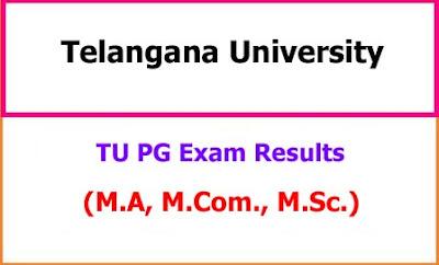 TU PG Results 2021