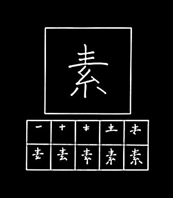 kanji elemen