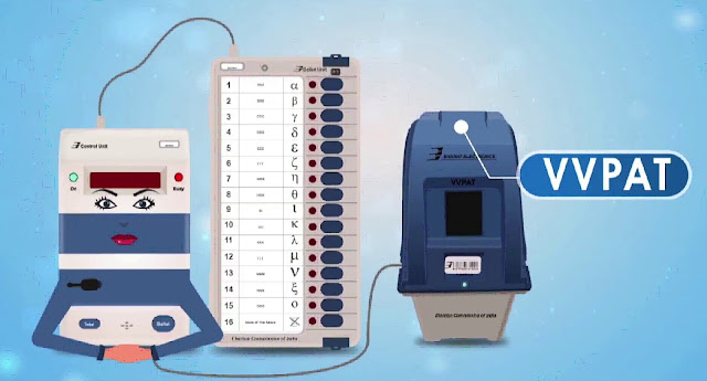 evm and vvpat kya hai | what is evm and vvpat in hindi