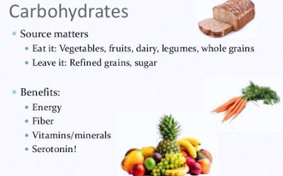 Know the function of carbohydrates for the body