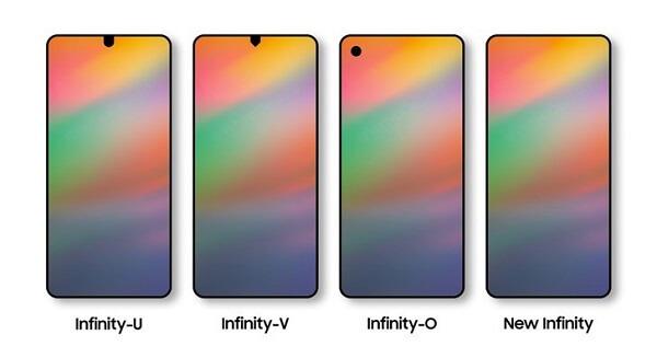 سامسونج قد تستخدم النوتش في هاتف Galaxy A8s !