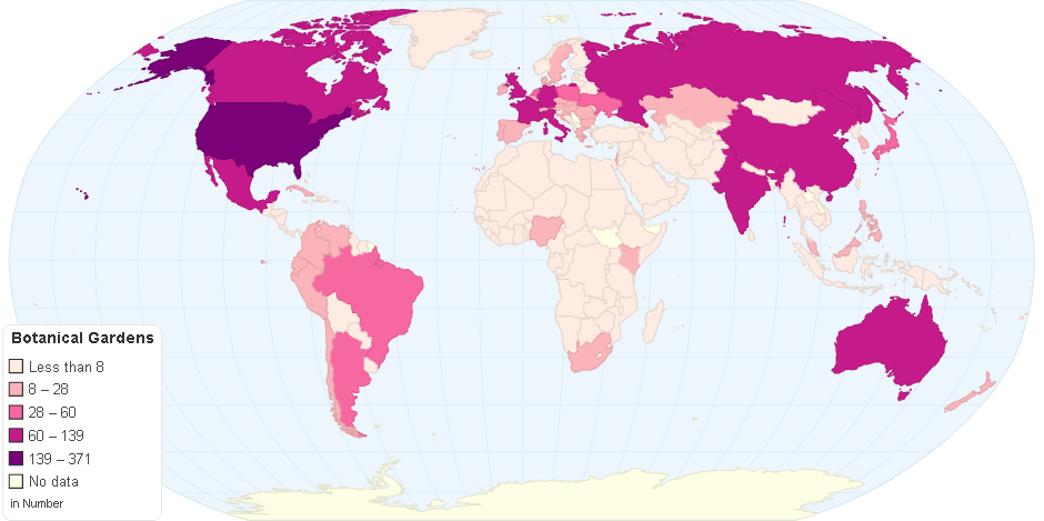 Botanical Gardens by Country