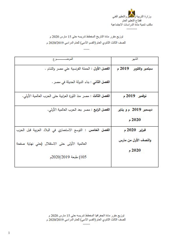 المناهج المقررة في المشروعات البحثية أو الإمتحانات من الصف الثالث الإبتدائي حتى الثالث الثانوي في جميع المواد حتى ١٥ مارس ٢٠٢٠  %2B%25285%2529_001