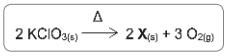 FDSBC 2019: Uma forma de obtenção de oxigênio, em escala laboratorial, é pela reação de pirólise do clorato de prata.