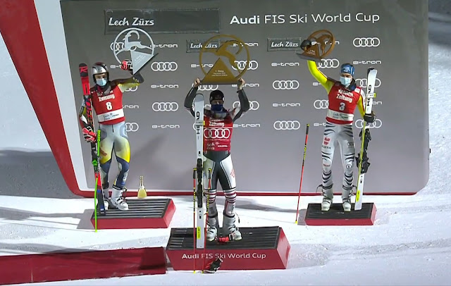 Alexis Pinturault Wins Parallel Race On Lech Zürs