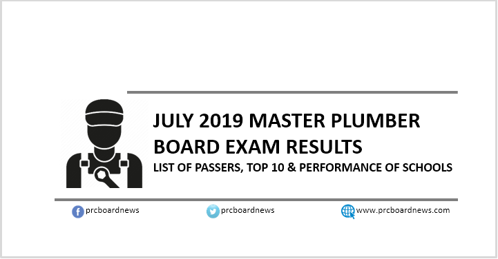 OFFICIAL RESULT: July 2019 Master Plumber board exam list of passers