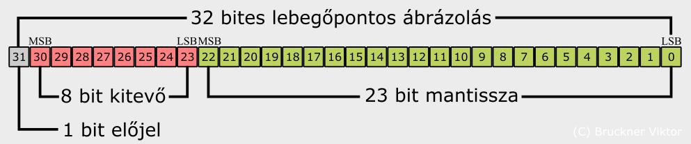 akinek pontos bináris opciói vannak