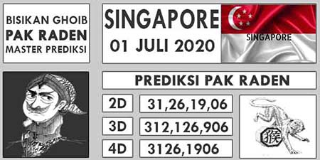 Prediksi Togel Pak Raden Singapura SGP Kamis