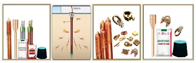WHAT IS GROUNDING (EARTHING)