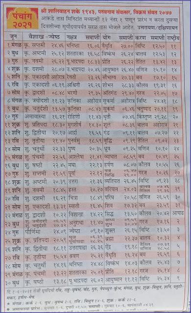 Kalnirnay Marathi Panchang June 2021 दाते पंचांग 2021
