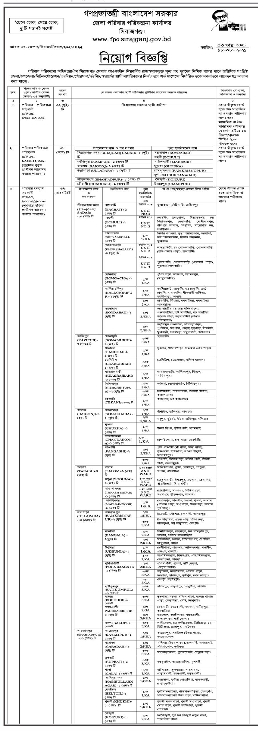 সিরাজগঞ্জ জেলা পরিবার পরিকল্পনা নিয়োগ বিজ্ঞপ্তি ২০২১ - Sirajganj District Natore District poribar porikolpona job circular 2021 - স্বাস্থ্য ও পরিবার পরিকল্পনা অধিদপ্তরে নিয়োগ বিজ্ঞপ্তি ২০২১