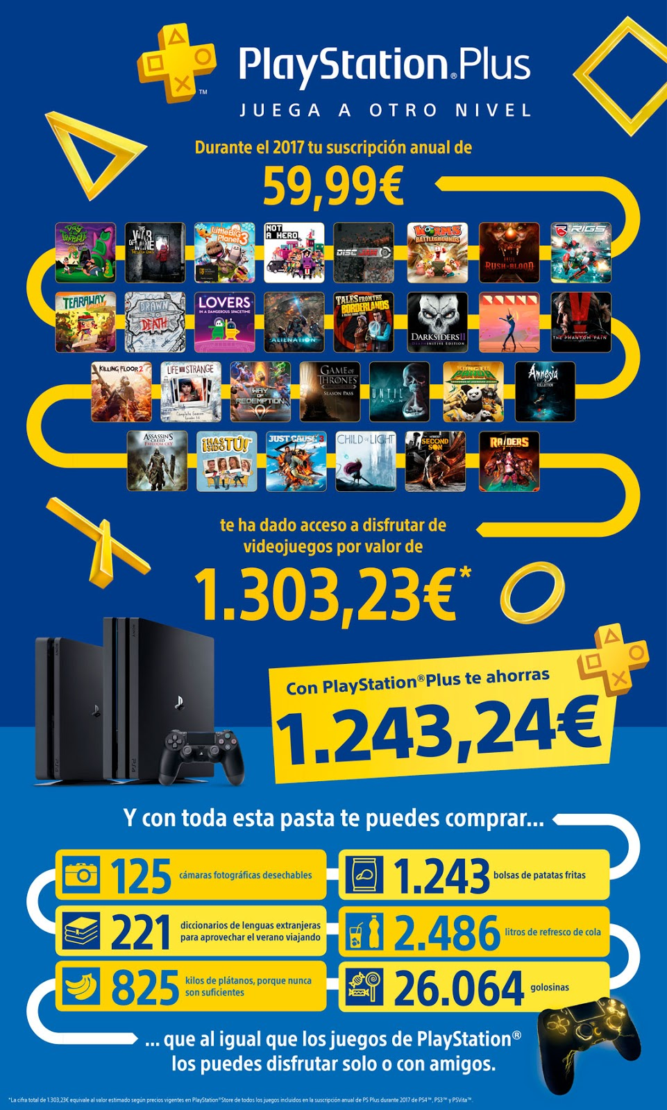 PlayStation Plus comparte datos sobre este año 2017