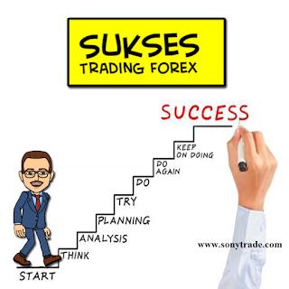 Rahasia Menjadi Trader SUKSES