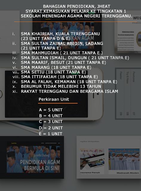 Permohonan Ke Sekolah Menengah Agama Negeri Terengganu dan Madrasah Moden MAIDAM  , Permohonan Ke Sekolah Menengah Agama Negeri Terengganu ,Permohonan Online Sekolah Menengah Agama Terengganu , Permohonan Online Sekolah Menengah Agama Al Falah Kemamam , Syarat Permohonan Ke Sekolah Menengah Agama Terengganu ,