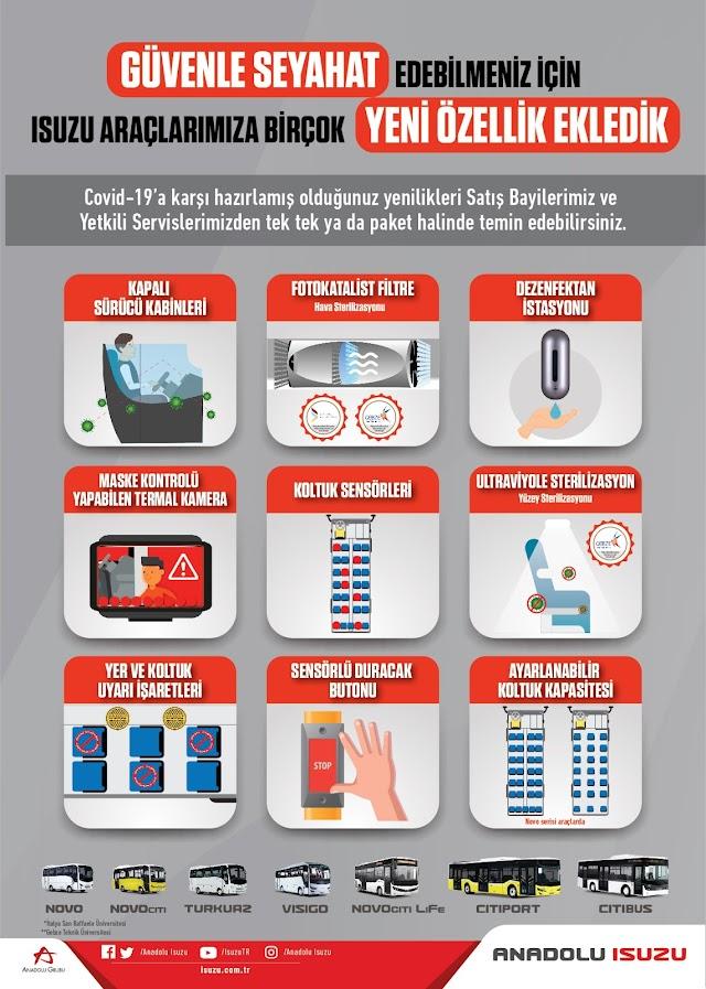 Anadolu Isuzu Araçlarında covid önlemleri