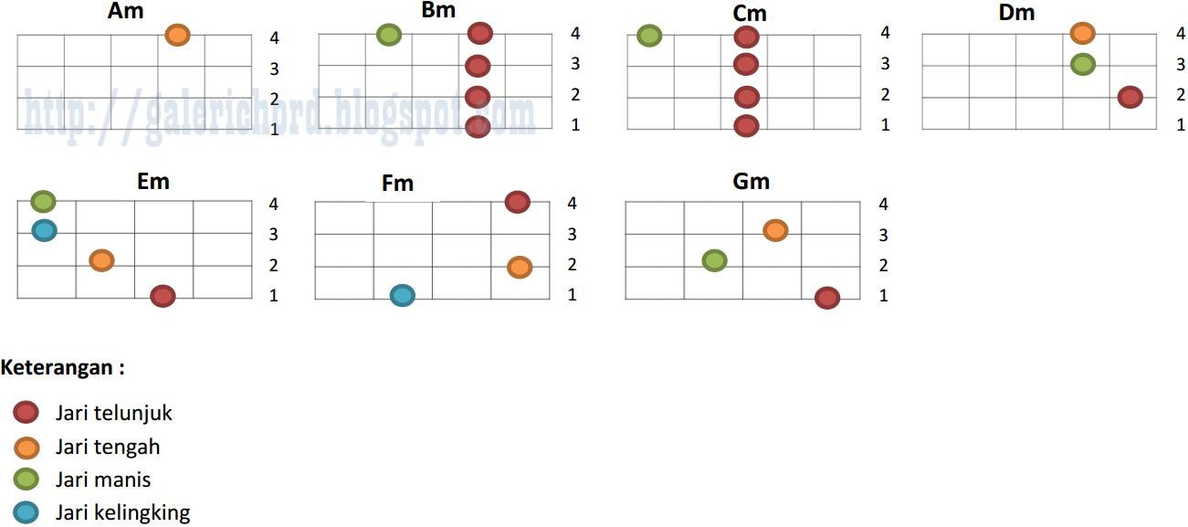 aplikasi kunci gitar ukulele senar 4