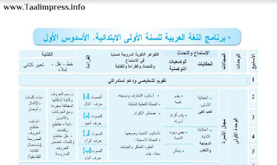 التوزيع السنوي للبرنامج الجديد للغة العربية للمستوى الأول ابتدائي وفق مرجع المفيد في اللغة العربية