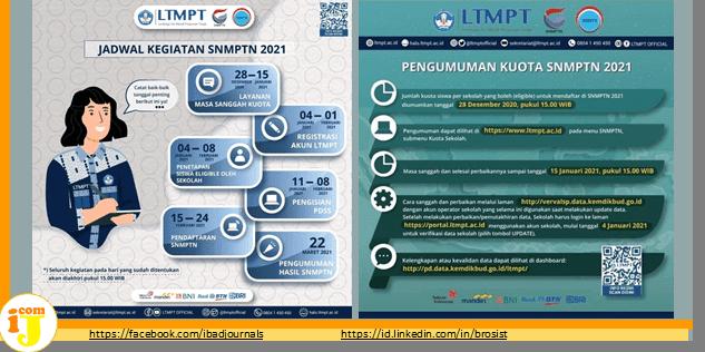 SOLUSI REGISTRASI LTMPT 2021
