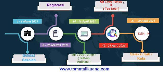 jadwal ksn k tingkat kabupaten kota tahun 2021 tomatalikuang.com