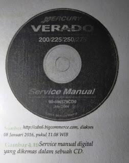 Pembacaan dan Penggunaan Service Manual