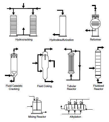 Process flow sheets: Flow chart symbols