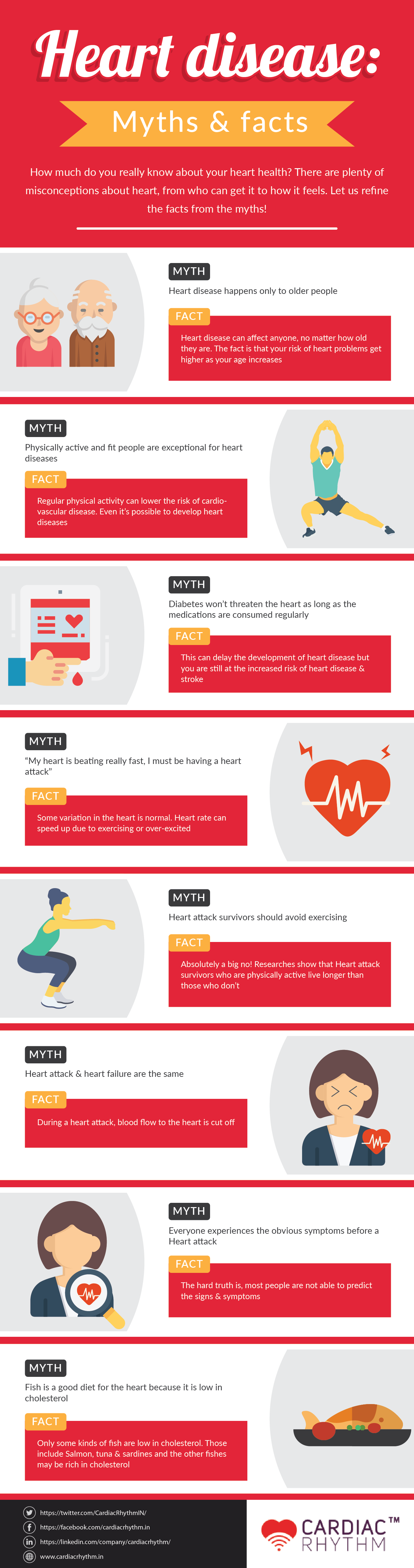 Heart disease: Myths & facts #infographic