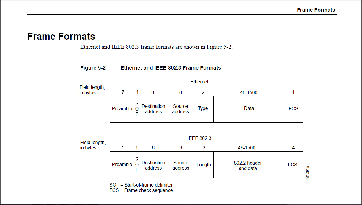 Networking Fundamentals and Certification Blog: Ethernet Frame Format !!