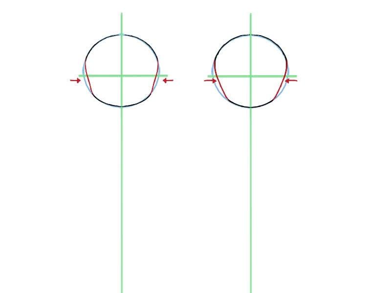 Etape deux pour dessiner le visage d'un chibi: dessiner les joues et la forme du visage