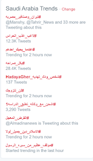 Saudi trends