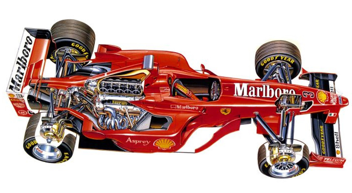 Sextant Blog: 181.) F-1 Formula Racing Car's moderne digital Steering Yoke-Wh...