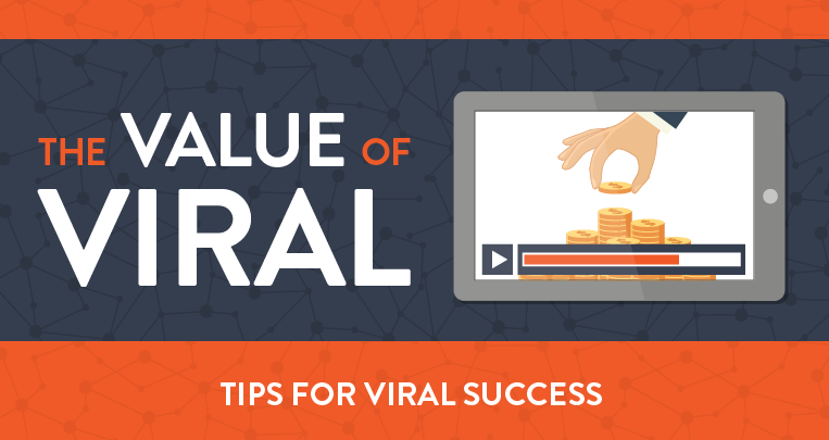 The Value of Viral Content Marketing - #infographic