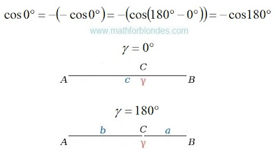 Measurement of a angle. 0 degree and 180 degrees. Mathematics For Blondes.