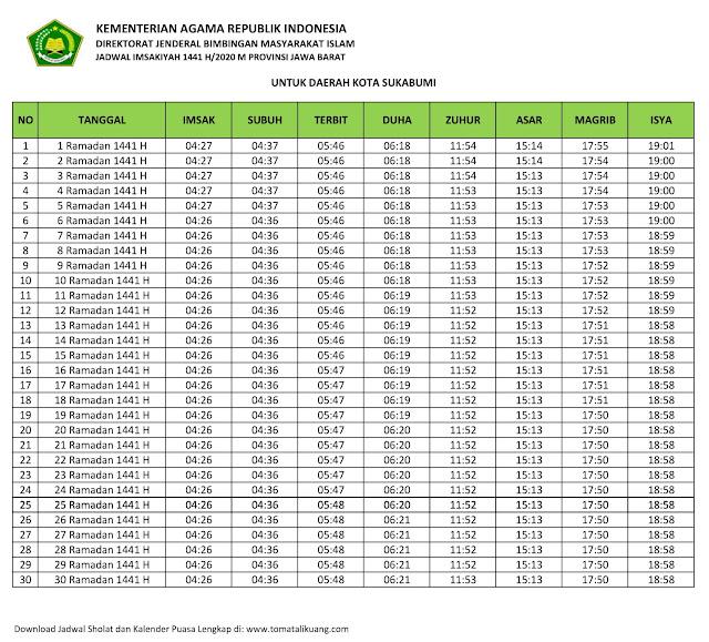 jadwal imsakiyah ramadhan buka puasa Kota Sukabumi 2020 m 1441 h tomatalikuang.com
