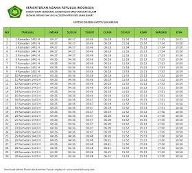Jadwal Imsakiyah & Buka Puasa Kota Sukabumi 2020 M / 1441 H (Kalender Puasa Ramadhan 1441 Hijriyah)
