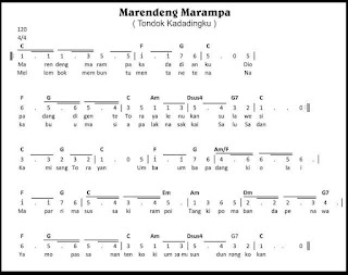 Not Angkat Lagu Marendeng Marampa