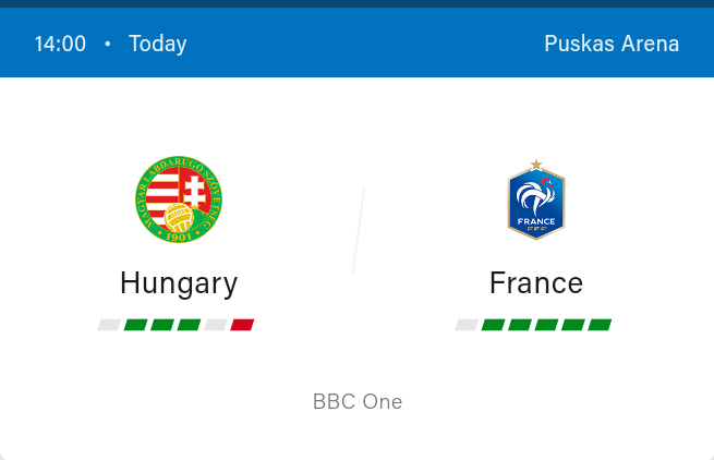 Hungary vs France Preview and Predictions 2021