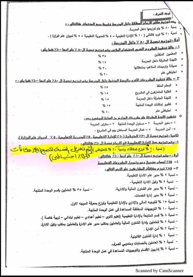 اسس وقواعد صرف و توزيع الارباح الخاصة بمشروعات الوحدة المنتجة فيما يخص المدارس والادارات التعليمية والمديريات  2