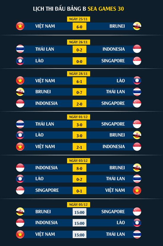 U22 Việt Nam: Thay đổi nhỏ, khác biệt lớn 6